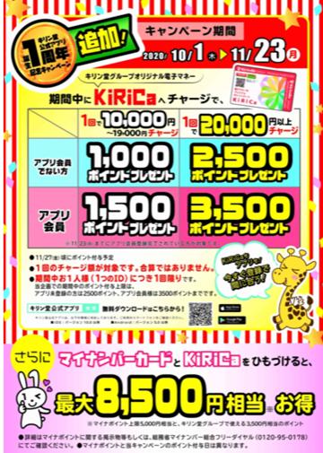 キリン堂の電子マネー|チャージで3500ポイントGetするチャンス!キリン堂アプリ(KiRiCa)紹介|1周年記念キャンペーン